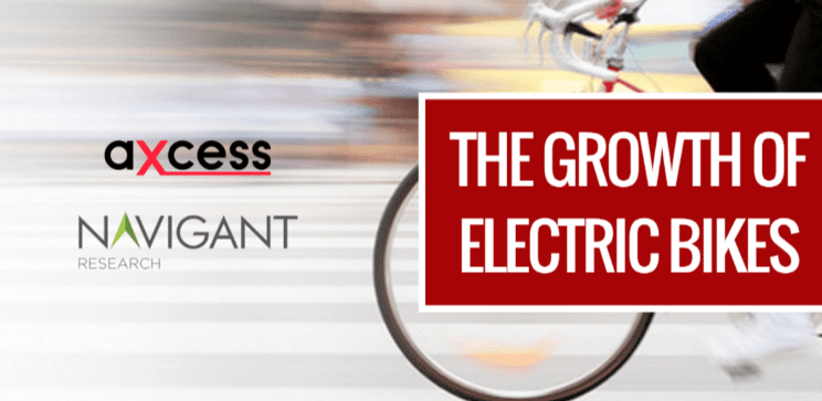 the growth of e-bikes